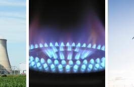 de energiemix in België
