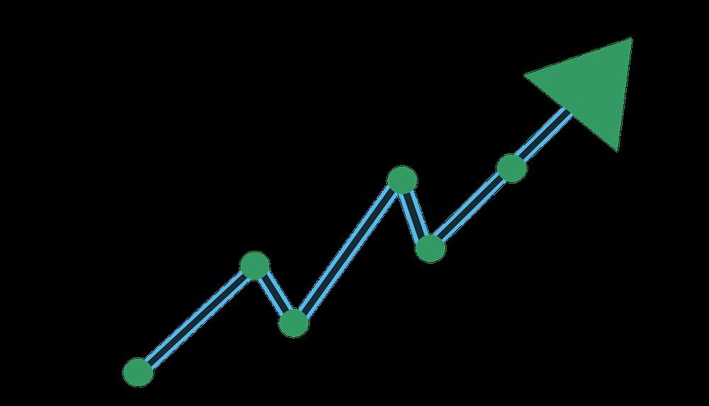 Grafiek met stijgingen en dalingen