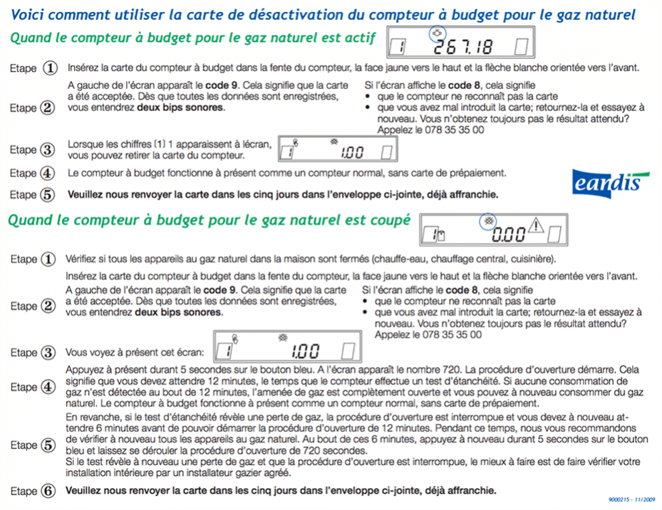 Deactivate a gas budget meter (Source: Eandis)